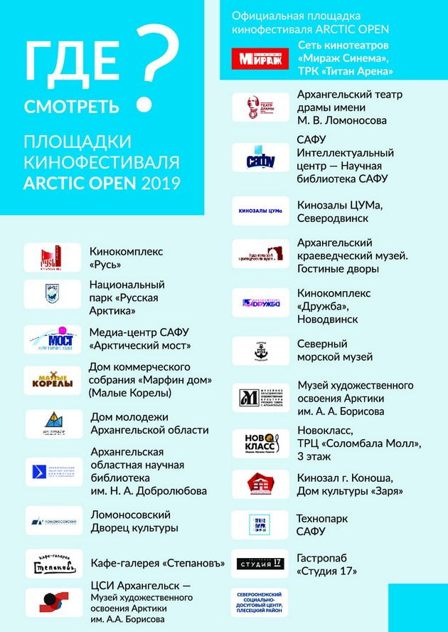 arctic_open_places_2019.jpg